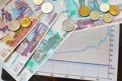padlock обязанности доллара кризиса принципиальной схемы монеток счетов предпосылки финансовохозяйственный тяжелый ключевой разбр Стоковое Изображение RF
