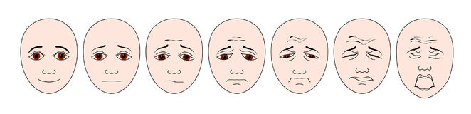 Paediatric faces pain chart. Chart used for the establishment of degree of pain in children Stock Photo