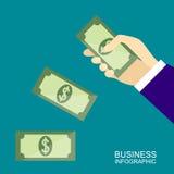 Pagamento em dinheiro, homens da mão - ilustração isolada do vetor Imagens de Stock