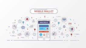 Pagamento móvel, carteira móvel e conceito digital da carteira Pagamento ou através de um dispositivo móvel Linha lisa estilo da  ilustração do vetor
