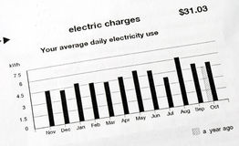 Pagando a conta elétrica pelo uso home Fotografia de Stock Royalty Free