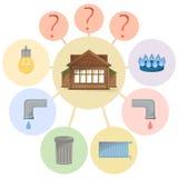 Pagando contas de utilidades, cargas escondidas, despesa obscura e unobvious, diagrama liso com casa e tipos das facilidades ilustração stock