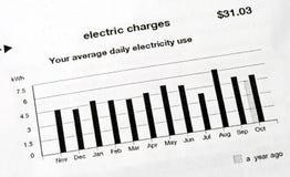 Pagar la cuenta eléctrica el uso casero Fotografía de archivo libre de regalías