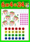 Page éducative pour des enfants avec la table de multiplication Photos stock