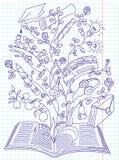 Page d'album Image libre de droits