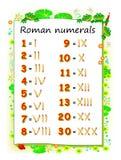 Page ?ducative pour que les enfants ?tudient les chiffres romains Fiche de travail imprimable pour le manuel d'enfants Qualificat illustration libre de droits