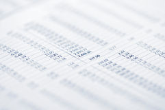 Page of stock market prices Royalty Free Stock Photography