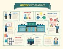 Page Web d'Infographics de personnes de bureau Photographie stock libre de droits
