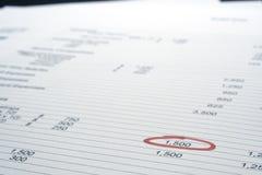 Pagina van cijfers royalty-vrije stock afbeelding