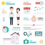 Pago de hipoteca Infographic Imagen de archivo libre de regalías