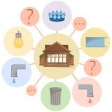 Paiement des factures d'utilités, des frais cachés, dépense peu claire et unobvious, diagramme plat avec la maison et des types d illustration de vecteur