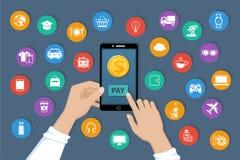 Paiement en ligne Payez des biens et des services par service mobile d'APP Transferts d'international de service de paiement sur  illustration stock