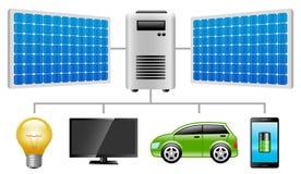 Painéis solares, energias solares, energia renovável Imagens de Stock