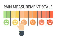 Pain measurement scale. Hands picking the mood stock illustration