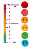 Pain rating scale. Visual vector chart. Pain rating scale. Visual pain vector chart. Measurement level illness illustration Royalty Free Stock Image