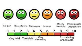 Pain scale chart horizontal scalable. Very high quality  graphic picture. You can use this picture for all your needs such as presentations, web pages and all Stock Image