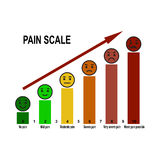 Pain scale chart. Royalty Free Stock Photo