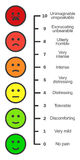 Pain scale chart vertical Stock Photo