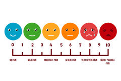 Pain scale faces. Vector stock Stock Photography