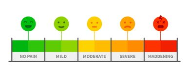 Pain scale. Painful rating meter, pain level indicator with face emotion paediatrics icons vector illustration