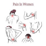 Pain in various body parts. Set to problem areas Royalty Free Stock Images