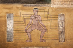 Paintings in temple Wat Pho teach. Acupuncture and fareast medicine Royalty Free Stock Photo