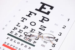 Pair of glasses on an eyesight test Royalty Free Stock Photos