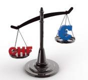 Paires de CHF et d'euro sur l'échelle Photographie stock