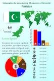 Pakistan Infographics dla prezentaci Wszystkie kraje świat Ilustracja Wektor