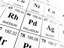 Paládio na tabela periódica dos elementos Imagens de Stock Royalty Free