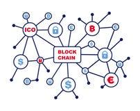 Palabra de Blockchain con los iconos como ejemplo del vector ilustración del vector
