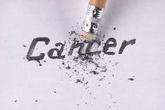 Palabra del cáncer Fotografía de archivo libre de regalías