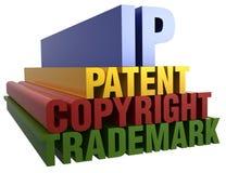 Palabras de la marca registrada de Copyright de la patente del IP Fotos de archivo libres de regalías