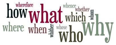 Palabras de la pregunta Imagen de archivo libre de regalías