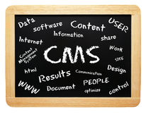 Palabras del CMS en la pizarra imagen de archivo libre de regalías