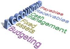 Palabras del servicio de contabilidad corporativa del negocio Foto de archivo