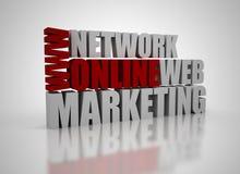 palabras relacionadas de la comercialización en línea 3D