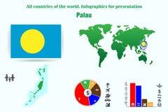 Palau Todos los países del mundo Infographics para la presentación ilustración del vector