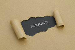 Palavra de INFOGRAPHICS Foto de Stock Royalty Free