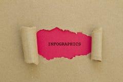 Palavra de INFOGRAPHICS Imagens de Stock