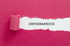 Palavra de INFOGRAPHICS Fotografia de Stock Royalty Free