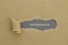 Palavra de INFOGRAPHICS Imagem de Stock