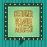 Palavra que escreve a análise do comportamento do cliente do texto O conceito do negócio para o comportamento de compra dos consu ilustração do vetor