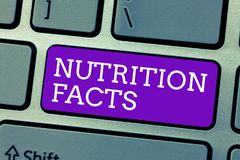 Palavra que escreve fatos da nutrição do texto Conceito do negócio para informações detalhadas sobre dos nutrientes do alimento imagem de stock