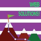 Palavra que escreve soluções da Web do texto Conceito do negócio para o programa sobre a rede e o web browser direto acessíve ilustração royalty free