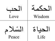 Palavras árabes Fotos de Stock Royalty Free