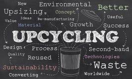 Palavras ambientais de Upcycling ilustração stock