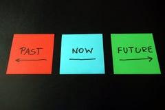 Palavras após escrito à mão agora futuro em etiquetas coloridos imagem de stock