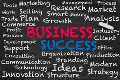 Palavras-chaves 01 do negócio Imagem de Stock