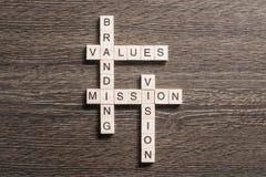 Palavras-chaves conceptuais do negócio na tabela com os elementos do jogo que fazem palavras cruzadas Imagens de Stock